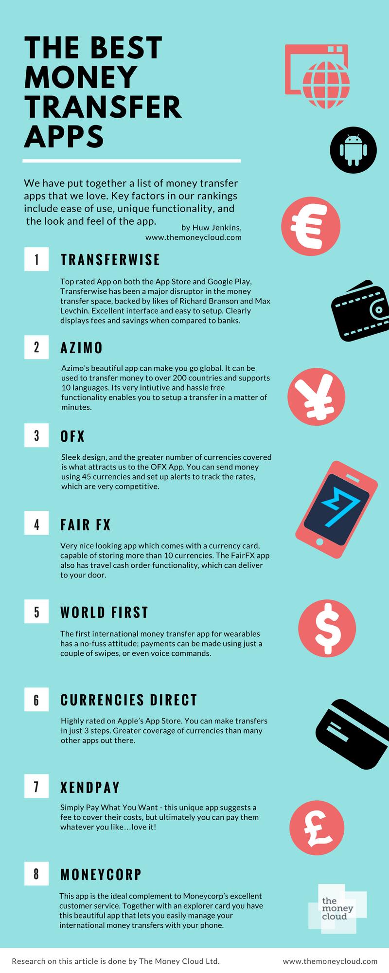 top money transfer app